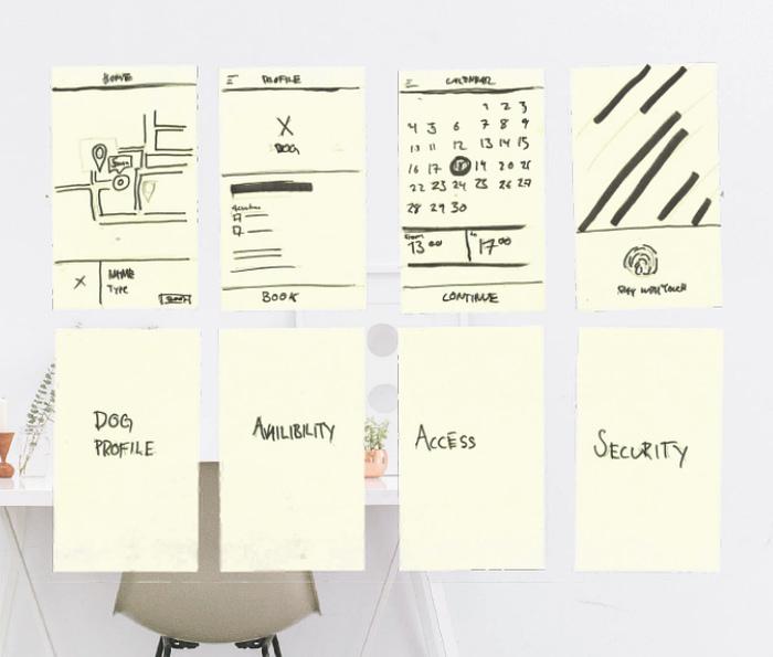 Prototyp Beispiel: Post-Its.